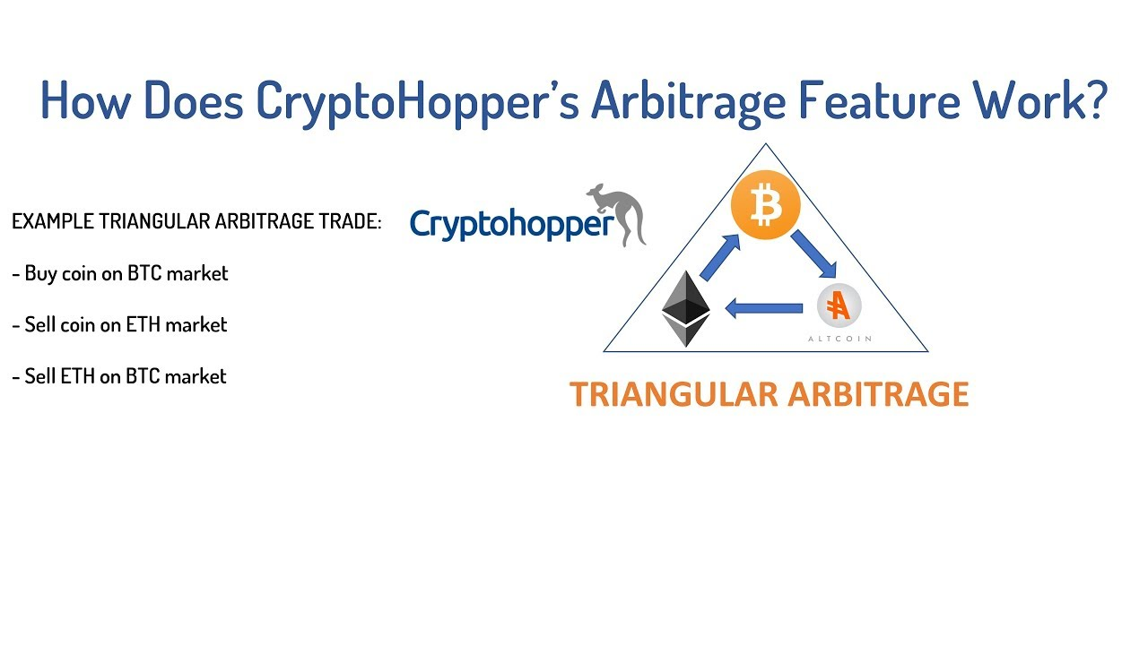 triunghiular cripto arbitrage