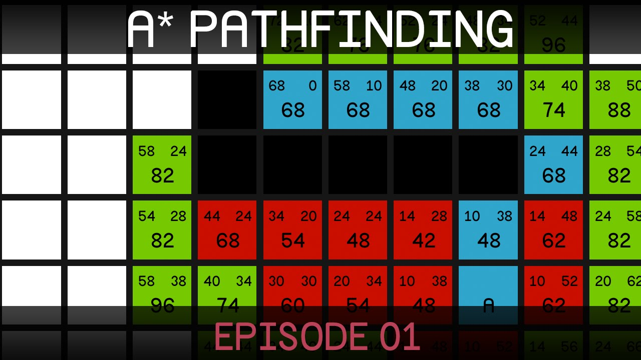 Download A* Pathfinding (E01: algorithm explanation)