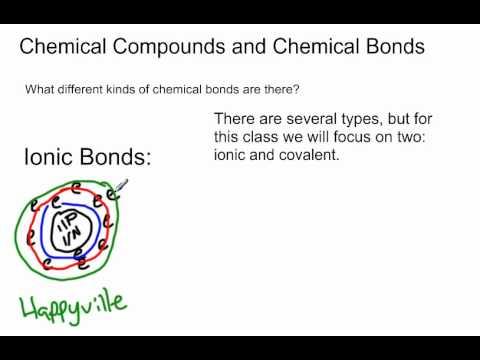 Chemical compounds and chemical bonds