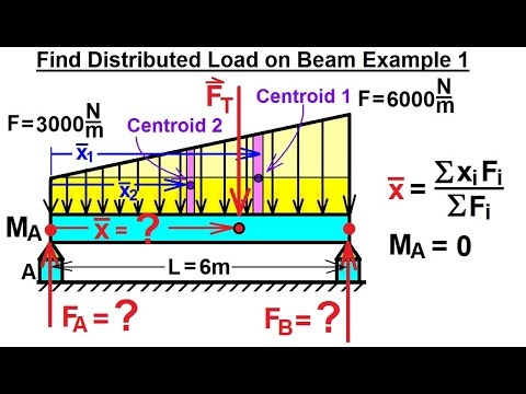 Mechanical Engineering: Distributed Loads on Beams (2 of 17) Find Distributed Load on Beam Ex. 1