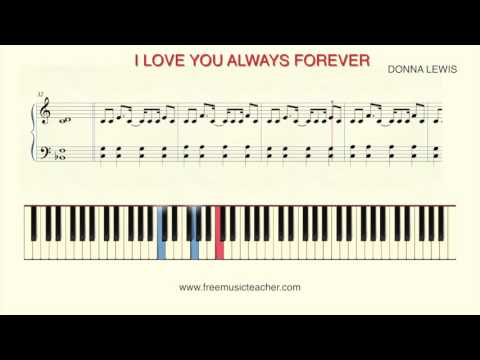 King Forever Keyboard Chords By For All Seasons Worship Chords
