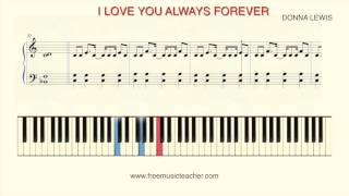 "How To Play Piano: ""I Love You Always Forever"" Donna Lewis"