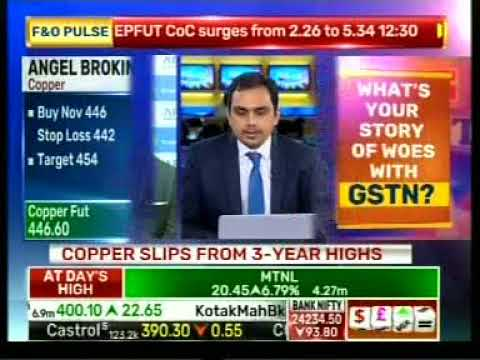 Buy Copper with a target of INR 454- Mr. Prathamesh Mallya, BTVi, 6th September