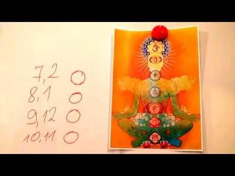 Ведическая астрология, чакры, кармическая задача по Раху(лунные узлы)