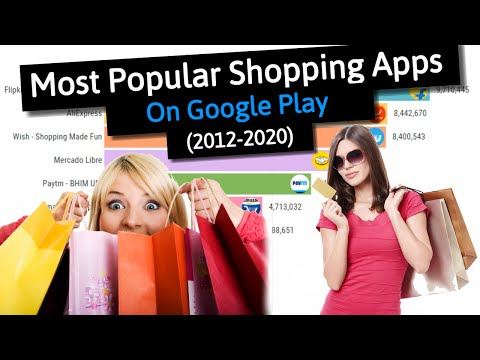 Most Popular Shopping Apps 😱 (2012-2020)