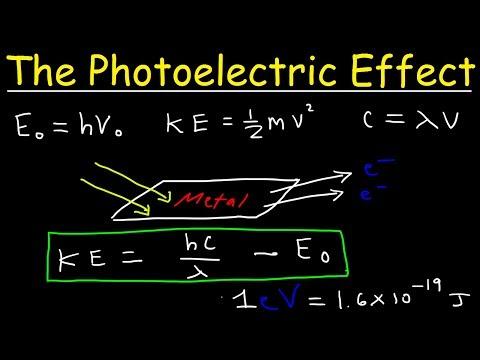 Photoelectric Effect, Work Function, Threshold Frequency, Wavelength, Speed & Kinetic Energy, Electr