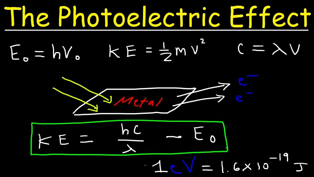 Photoelectric Effect, Work Function, Threshold Frequency ...