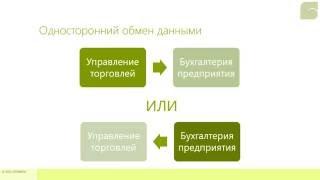 Односторонний обмен данными - Обмен данными между 1С:Бухгалтерия 8 и 1С:УТ 8 ред. 11.1