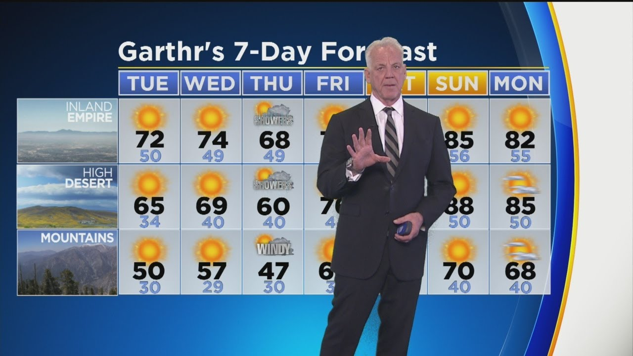 Garth Kemp's Weather Forecast (April 16)