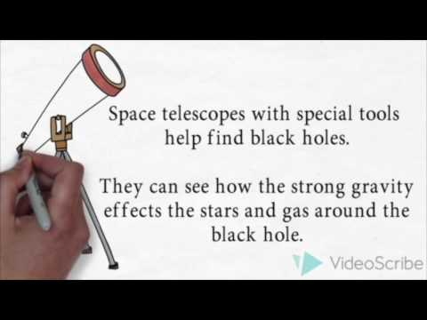 Black Holes, Chandrasekhar Limit & Stephen Hawking (Astronomy Project)