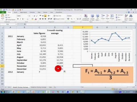 How To... Calculate Simple Moving Averages In Excel 2010