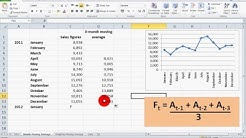 How To. Calculate Simple Moving Averages in Excel 2010