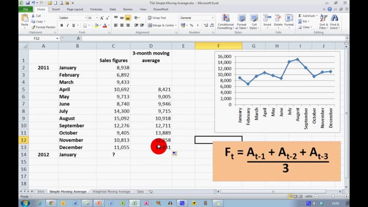 How To Calculate Simple Moving Averages In Excel 2010 Youtube