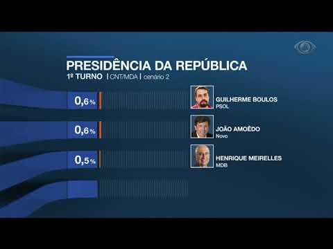Pesquisa Mostra Intenções De Voto Para A Presidência