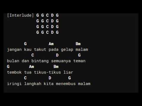 Di Sayidan Shaggydog Chord Lirik