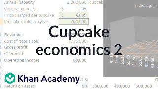 Cupcake economics 2   Inflation   Finance & Capital Markets   Khan Academy