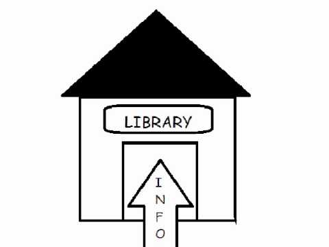 Do you know what Library and Information Science is?