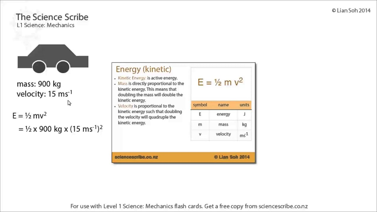 Ncea Level 1 Science Physics Kinetic Energy Quick Recap Youtube
