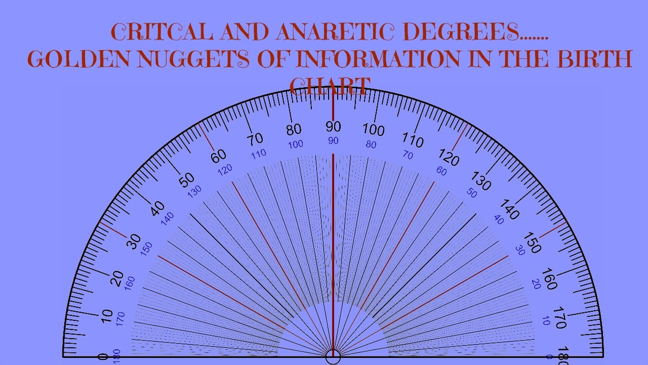 CRITICAL AND ANARETIC DEGREES IN A BIRTH CHART...GOLDEN ...