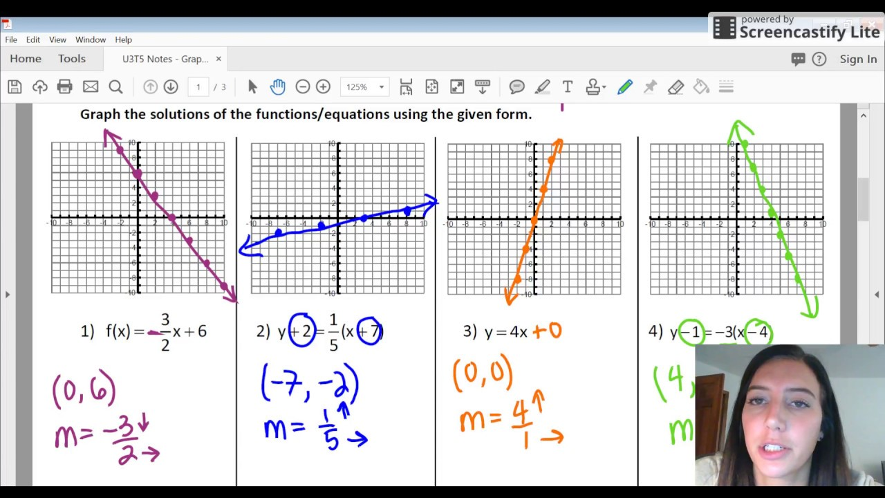 U3t5 notes day 1 graphing from slope intercept and point slope u3t5 notes day 1 graphing from slope intercept and point slope forms falaconquin