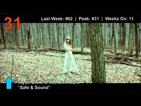 Billboard Canadian Hot 100 - Top 50 Singles (04/07/2012)