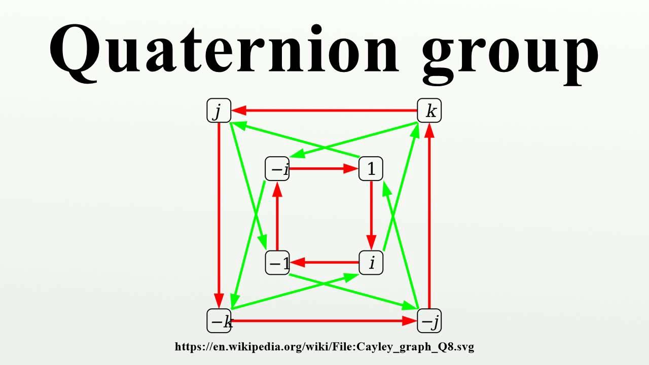 Quaternion Group Youtube
