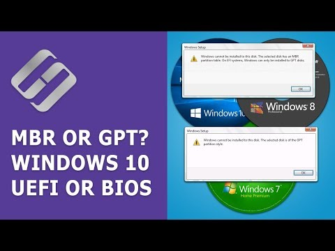 Windows 10: Lossless MBR-to-GPT Conversion