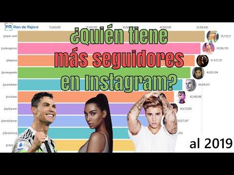 Top 10 - Las cuentas con más seguidores en Instagram a Nivel Mundial 2014-2019