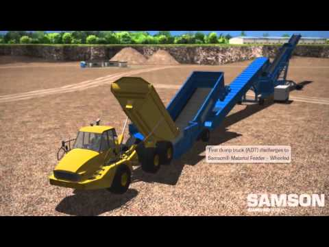 Bulk Materials Handling - Samson Animation