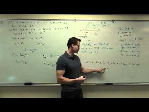 Statistics Lecture 6.3: The Standard Normal Distribution.  Using z-score, Standard Score