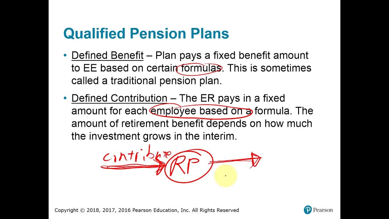 retirement formulas