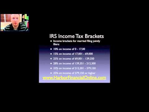 IRS Income Tax Brackets for 2012, 2013