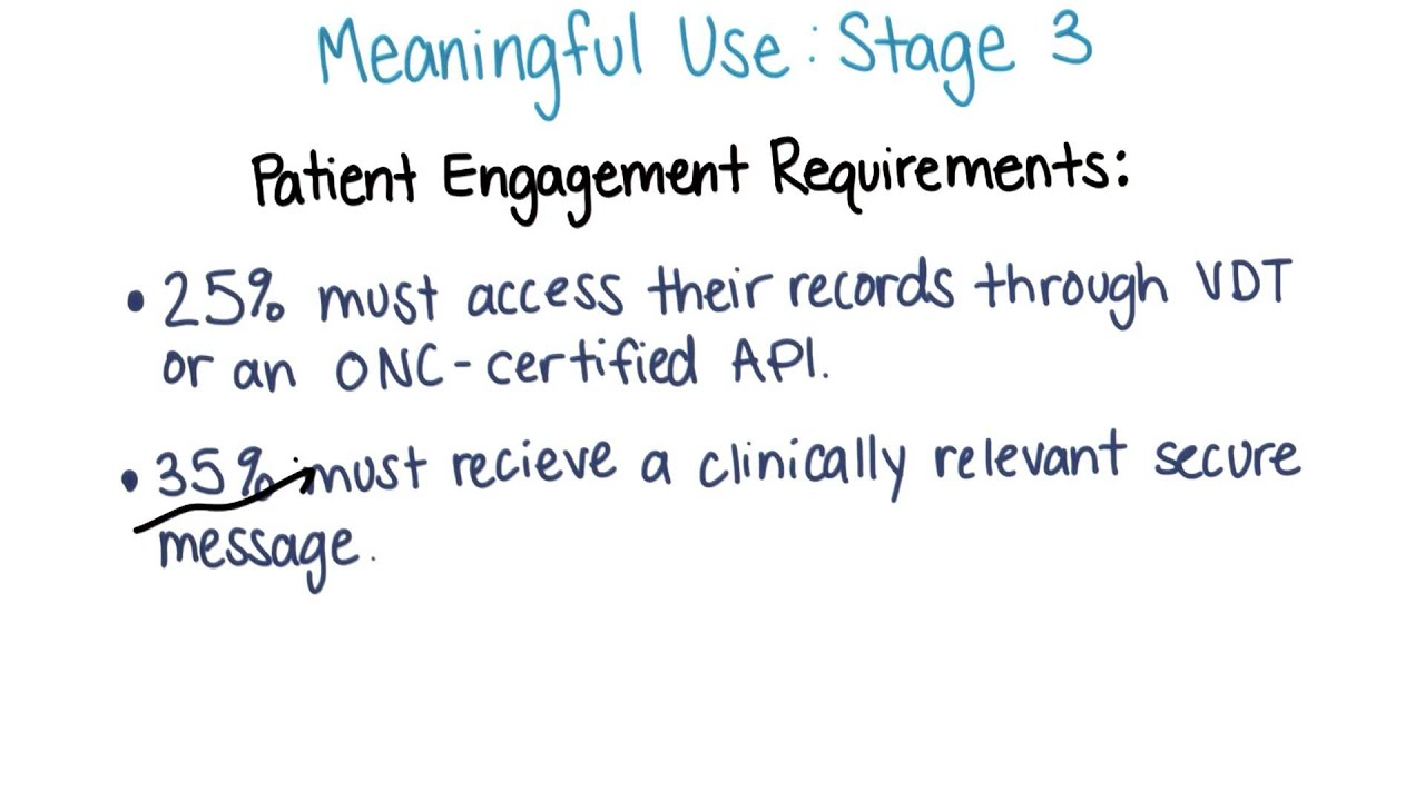 Meaningful use stage 3 youtube meaningful use stage 3 xflitez Image collections