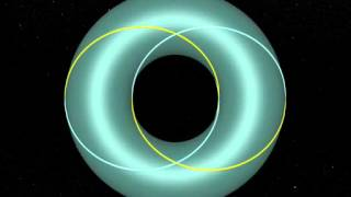 Dimensions Ⅷ ファイブレーション (トポロジー)