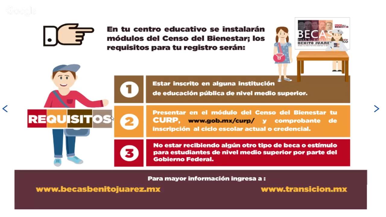 Becas Prepa Sí Cdmx Programa De Becas Para El Bienestar Benito Juárez 2a Parte