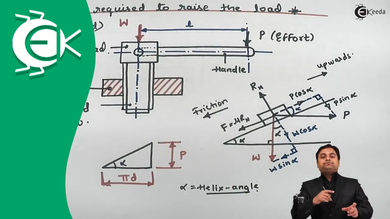 Derivation of Torque Required to Raise the Load - Power Screws - Design of  Machine