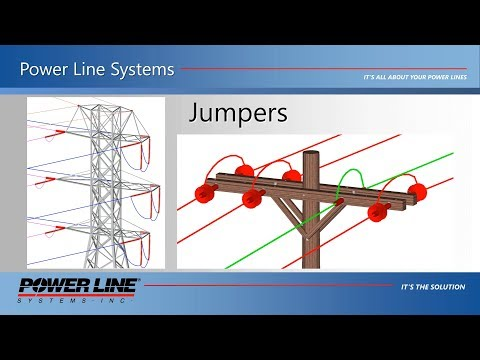 Jumper Modeling in PLS-CADD