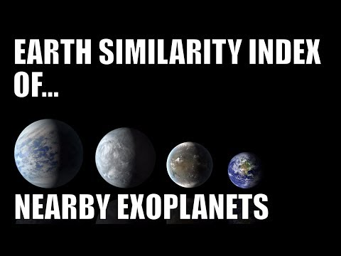 Earth Similarity Index of Nearest Exoplanets