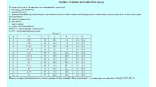 Размеры болтов(, 2015-10-27T16:16:42.000Z)