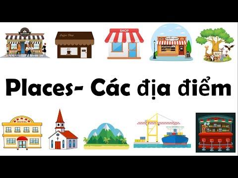Học Tiếng Anh chủ đề các Địa Điểm/ Places in City/ English Online