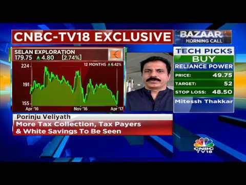 Selan Exploration Has A Potential To Grow Going Ahead: Porinju Veliyath
