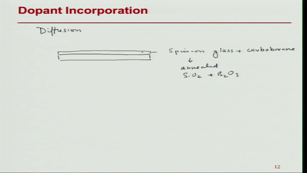 Mod-04 Lec-35 Microelectronics processing
