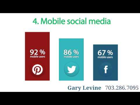 Mobile Trends, Internet Marketing McLean VA