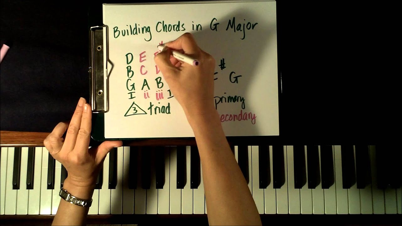 Key of g how to form and play chords on piano for beginners key of g how to form and play chords on piano for beginners piano tutorial hexwebz Images
