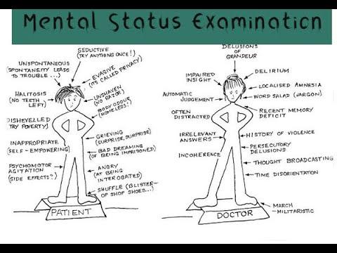 The Mental Status Examination - YouTube