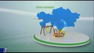 Факты. Дошкольное образование в Казахстане