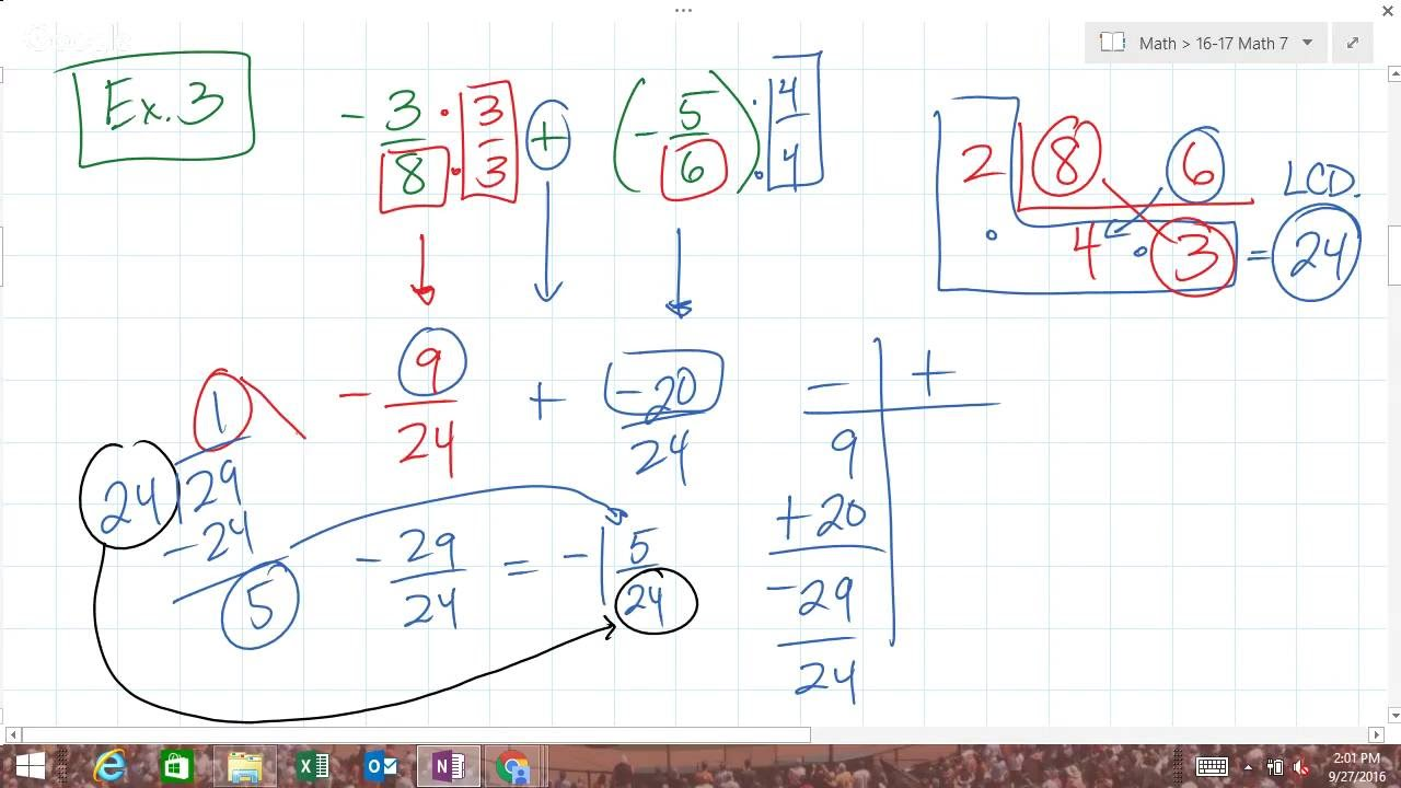 Adding Positive & Negative Fractions With Unlike Denominators
