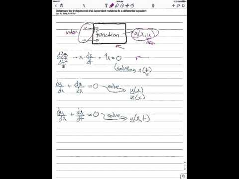 Determine the independent and dependent variables in a differential equation