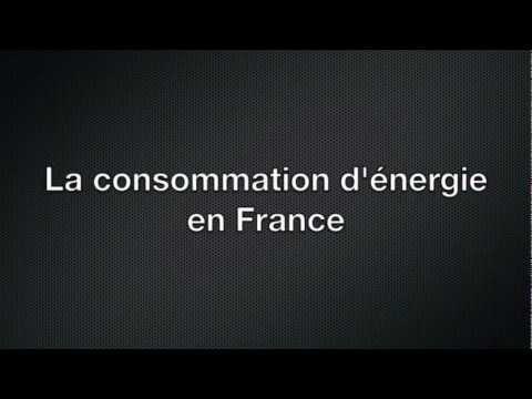 Évolution de la consommation d'énergie en France