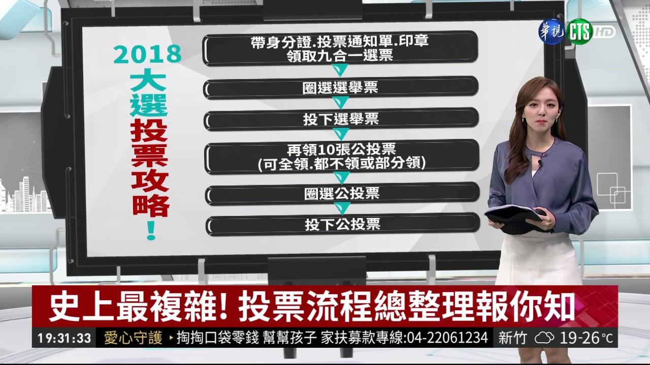 史上最複雜! 投票流程總整理報你知   華視新聞 20181123 - YouTube